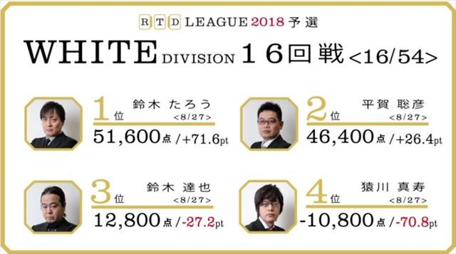 RTD2018_WHITE_13-16回戦_26_R