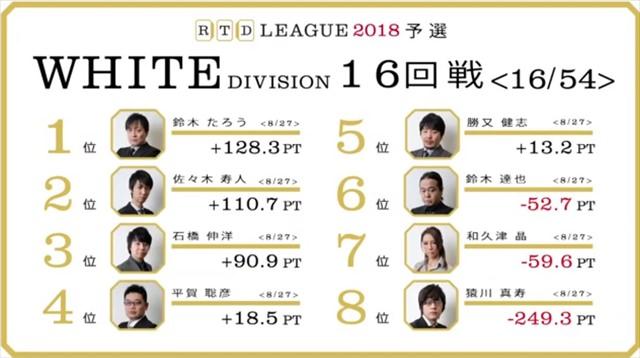 RTD2018_WHITE_13-16回戦_27_R