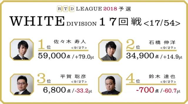 RTD2018_WH17-18回戦_BL13-14回戦_17_R