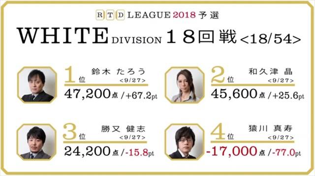 RTD2018_WH17-18回戦_BL13-14回戦_22_R