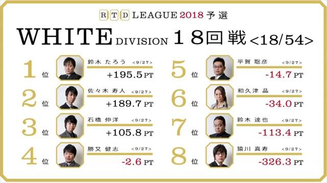 RTD2018_WH17-18回戦_BL13-14回戦_23_R