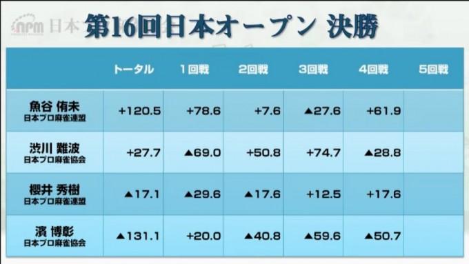 SnapCrab_NoName_2018-3-26_16-53-39_No-00