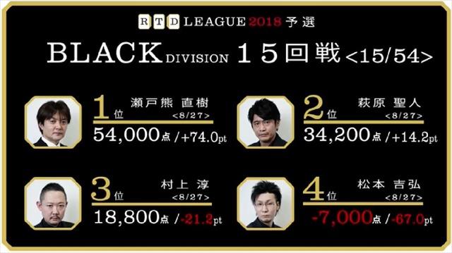 RTD2018_BL15-18回戦_7_R