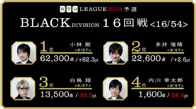 RTD2018_BL15-18回戦_10_R