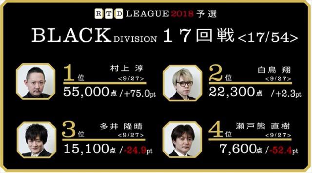 RTD2018_BL15-18回戦_21_R