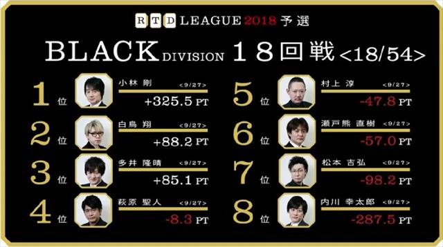 RTD2018_BL15-18回戦_22_R