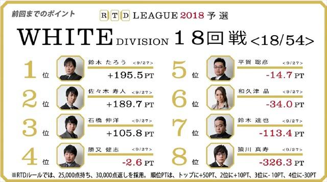 RTD2018_WHITE_19-22回戦_1_R