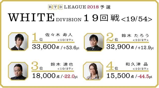 RTD2018_WHITE_19-22回戦_9_R