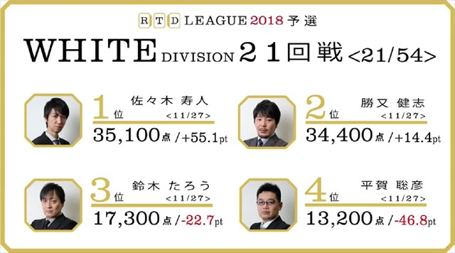 RTD2018_WHITE_19-22回戦_17_R