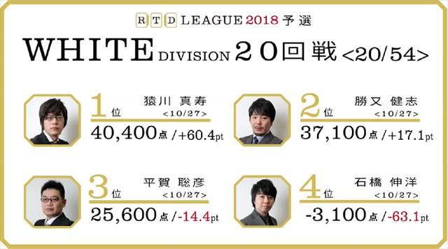 RTD2018_WHITE_19-22回戦_25_R