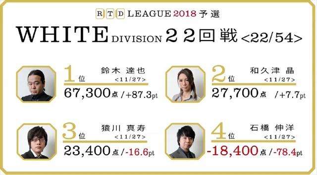 RTD2018_WHITE_19-22回戦_28_R