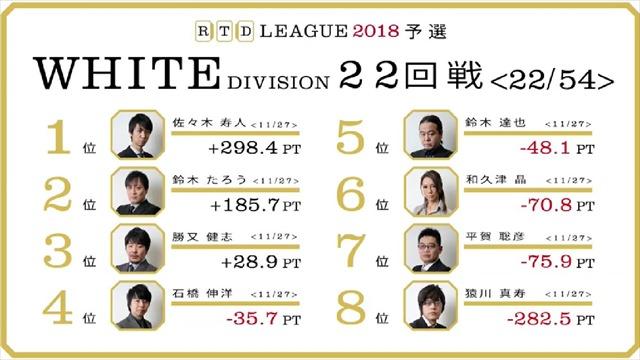 RTD2018_WHITE_19-22回戦_29_R