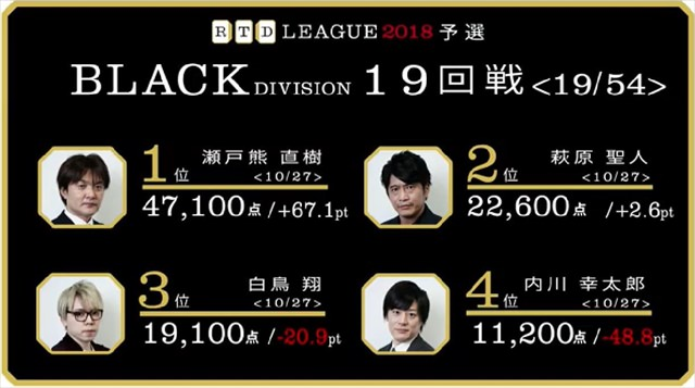 WHITE23-24回戦_BLACK19-20回戦_28_R