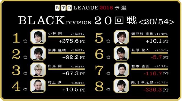 WHITE23-24回戦_BLACK19-20回戦_37_R