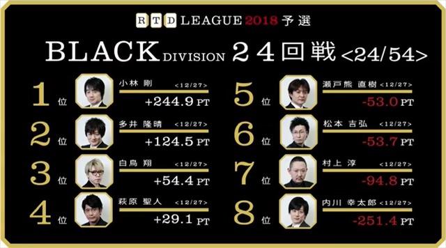 RTD2018_BL21-24回戦_34_R