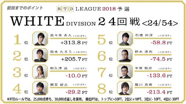 RTD2018_WHITE_25-28回戦_1_R