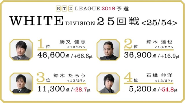 RTD2018_WHITE_25-28回戦_9_R