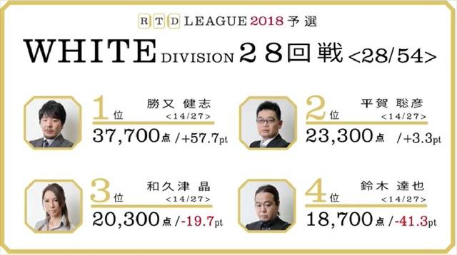 RTD2018_WHITE_25-28回戦_19_R
