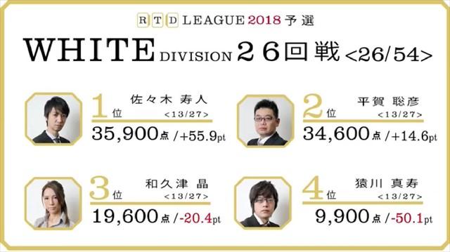 RTD2018_WHITE_25-28回戦_26_R