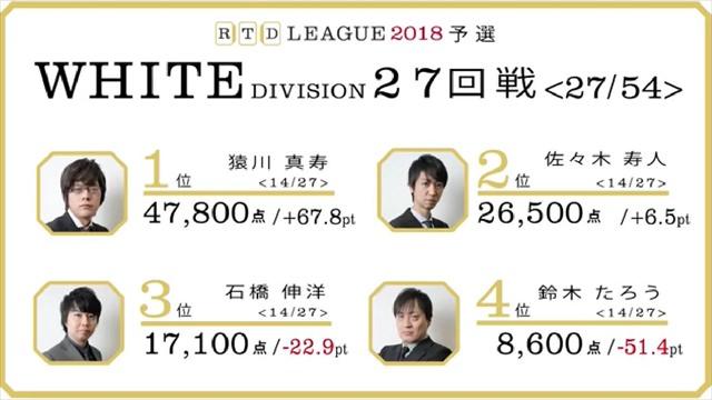 RTD2018_WHITE_25-28回戦_30_R