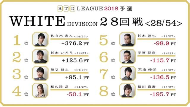 RTD2018_WHITE_25-28回戦_31_R