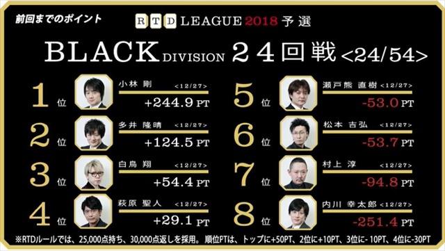 WHITE29-30回戦_BLACK25-26回戦_14_R