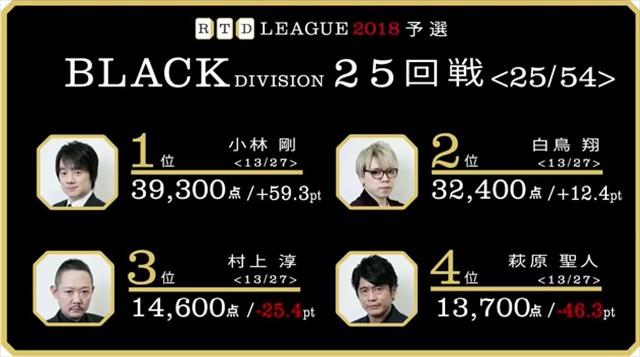 WHITE29-30回戦_BLACK25-26回戦_17_R