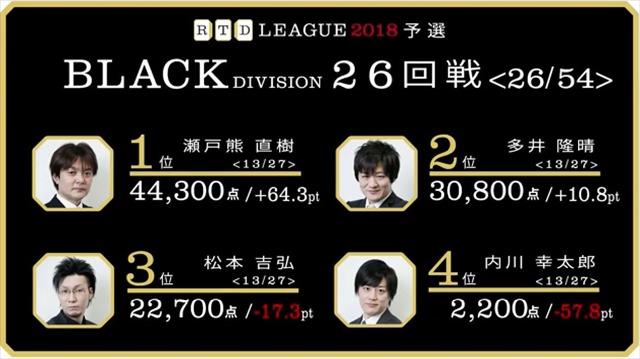 WHITE29-30回戦_BLACK25-26回戦_26_R