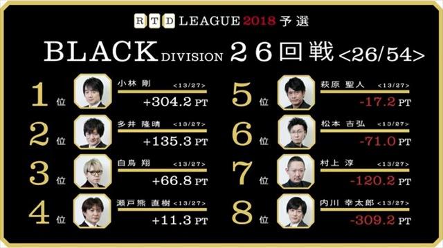 WHITE29-30回戦_BLACK25-26回戦_27_R