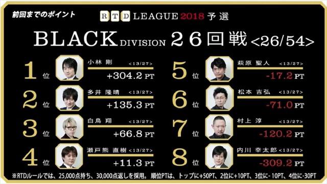 RTD2018_BL27-30回戦_1_R