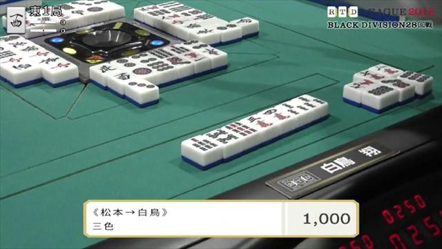 RTD2018_BL27-30回戦_3_R