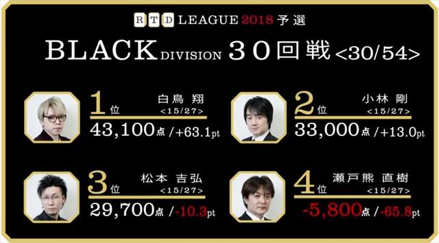 RTD2018_BL27-30回戦_16_R