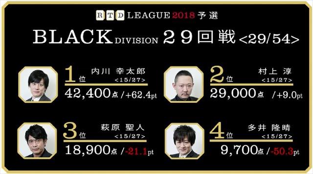 RTD2018_BL27-30回戦_29_R