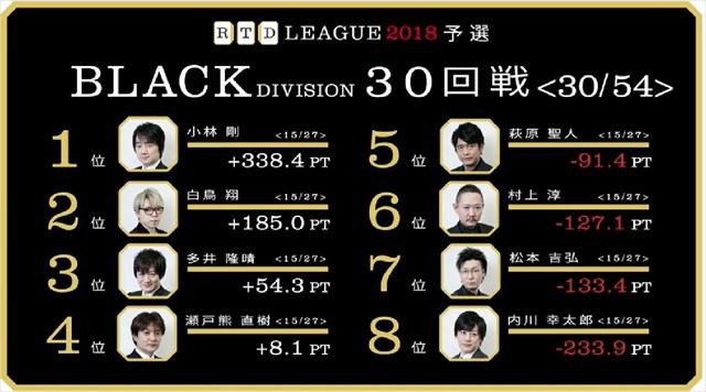 RTD2018_BL27-30回戦_30_R