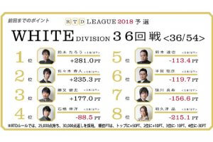 【6/13(水)17:00】RTD Girl's Fight3 決勝