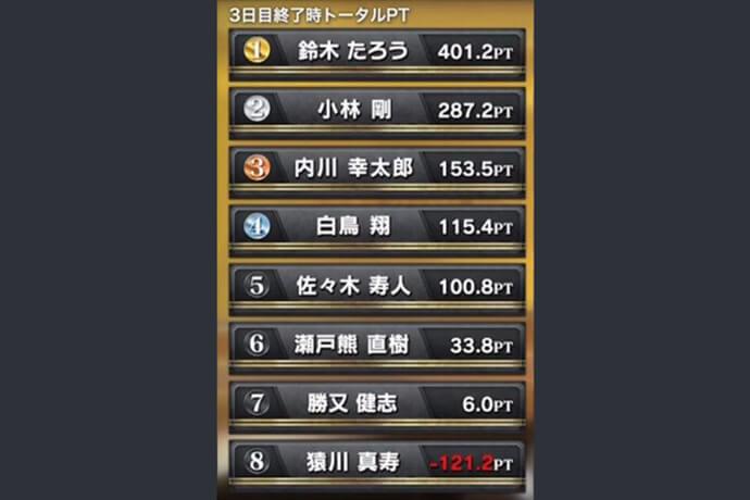 日本中が待っていたヒーロー瀬戸熊の帰還!内川の第2形態とは? RTDリーグ2018セミファイナル最終日レポート