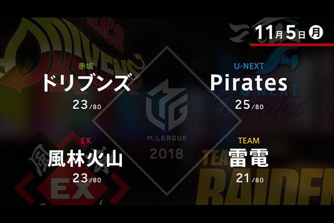 亜樹VS石橋VS村上VS黒沢 2位から5位のチームの対戦!【Mリーグ 11/5】
