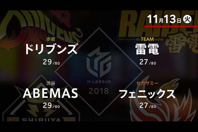 白鳥VSたろうVS茅森VS萩原 首位ABEMASに立ち向かう下位チーム!【Mリーグ 11/13】