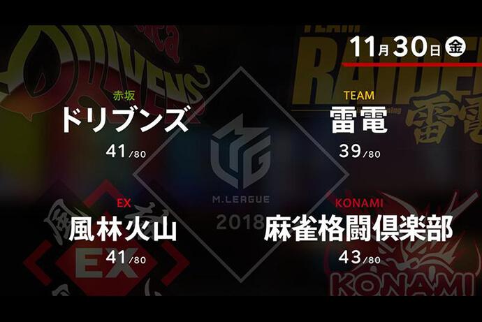 勝又VS村上VS黒沢VS寿人 いよいよ予選リーグ後半戦に突入!!【Mリーグ 11/30】