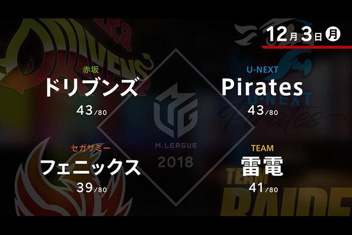 たろうVS萩原VS朝倉VS茅森 今後を占う12月の初戦!!【Mリーグ 12/03】