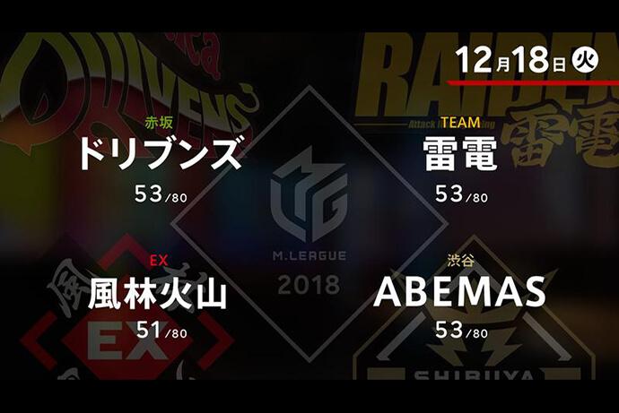 亜樹 VS 瀬戸熊 VS たろう VS 松本 上位チームにABEMASが立ち向かう!!【Mリーグ 12/18】
