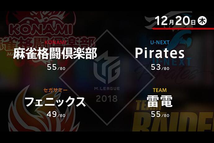 萩原 VS 小林 VS 茅森 VS 前原 下位4チームが争うPV開催日!!【Mリーグ 12/20】