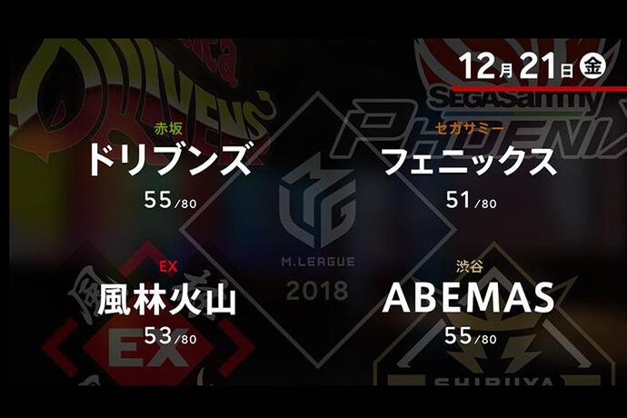 勝又 VS たろう VS 多井 VS 茅森 来年を占う今年の最終試合!!【Mリーグ 12/21】