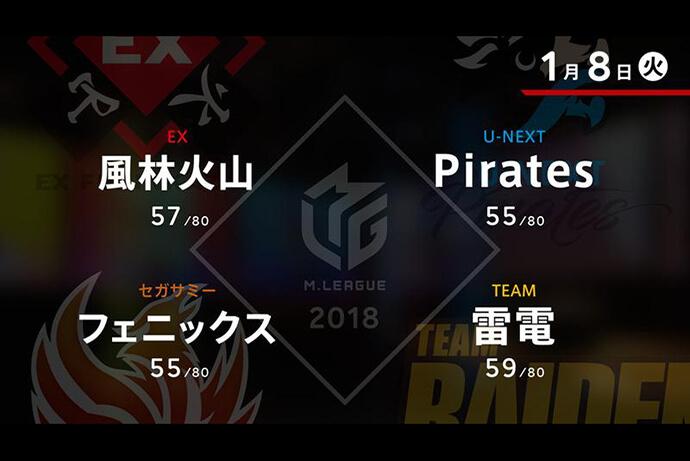 滝沢 VS 萩原 VS 朝倉 VS 魚谷 下位チームの負けられない戦い!!【Mリーグ 1/8】