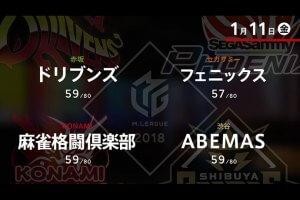 昨日は地獄、今日は天国!ABEMASが松本、多井の連勝で4位浮上!!【Mリーグ 1/11結果】