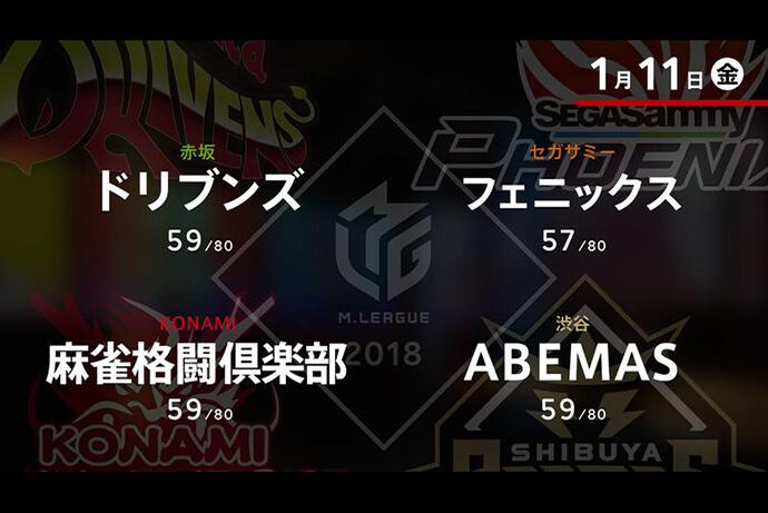 たろう VS 寿人 VS 松本 VS 魚谷 山場となりうるPV開催日の戦い!!【Mリーグ 1/11】