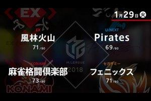 Piratesは6位から4位にランクアップ!風林火山がさらにポイントを伸ばし、依然大混戦【Mリーグ 1/29 結果速報】
