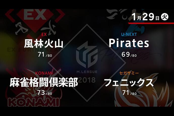 滝沢 VS 寿人 VS 魚谷 VS 小林 大混戦を抜け出すチームは!?【Mリーグ 1/29 第1試合メンバー】