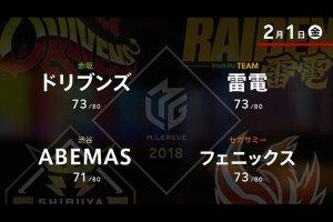 ドリブンズ・たろうが逆転勝利でファイナルシリーズ進出間近か!?【Mリーグ 1/31 第2試合結果】