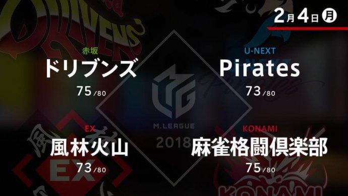 亜樹 VS 園田 VS 朝倉 VS 前原  1位から4位の熾烈な争い!【Mリーグ 2/4 第1試合メンバー】